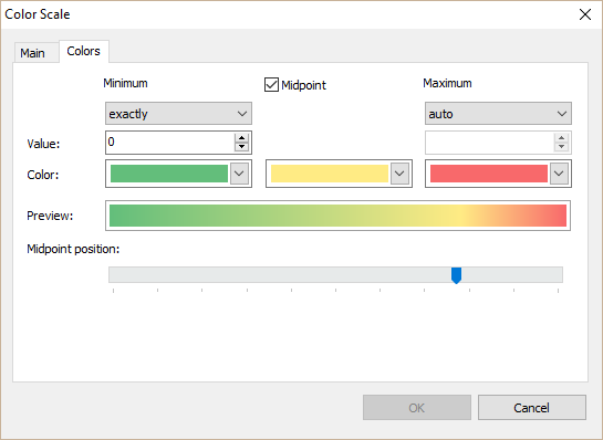 A dialog window for editing a color and opacity scale