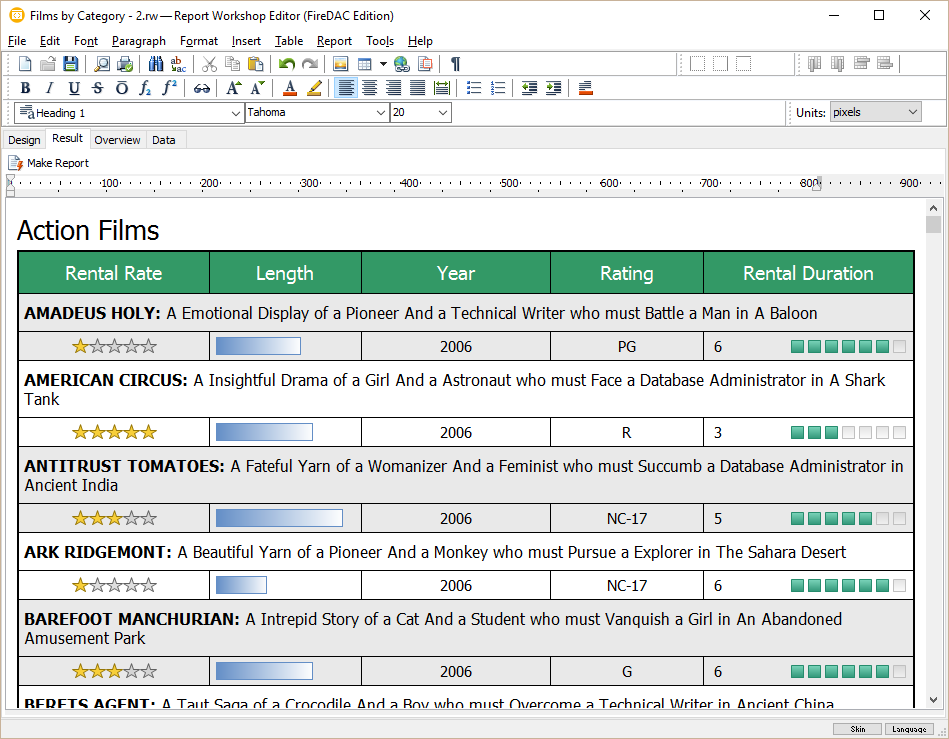 Visualizing films in Sakila database for MySQL