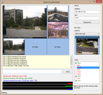 Video conference demo based on RVMedia components